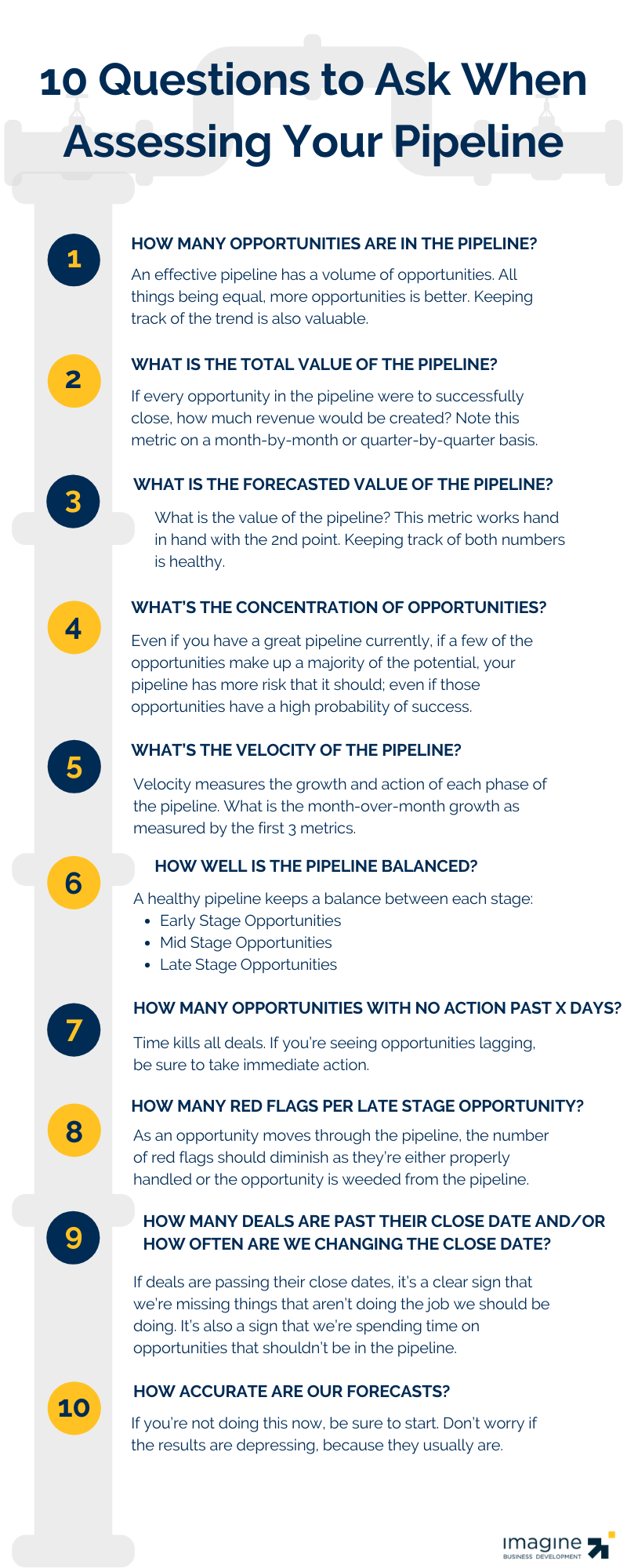 10-pipeline-questions