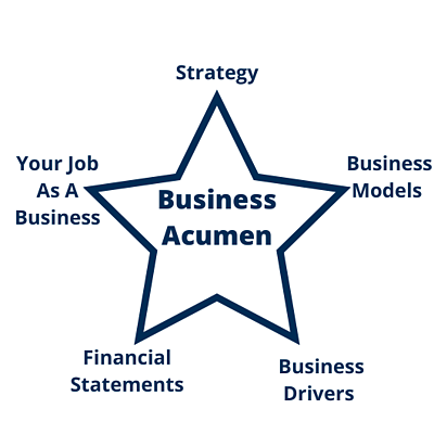 business-acumen-for-sales