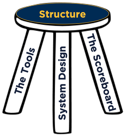 What Is Structure-2