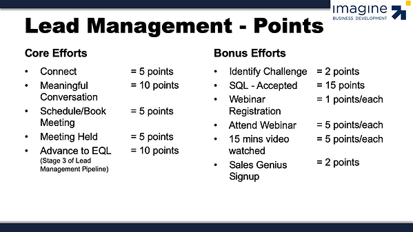 lead-management-points