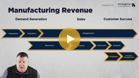 manufacturing-revenue-thumbnail
