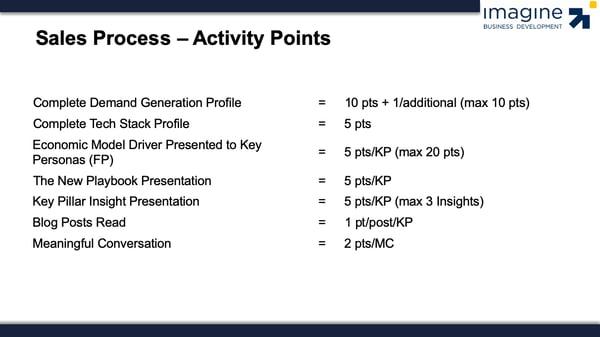 sales-process-points