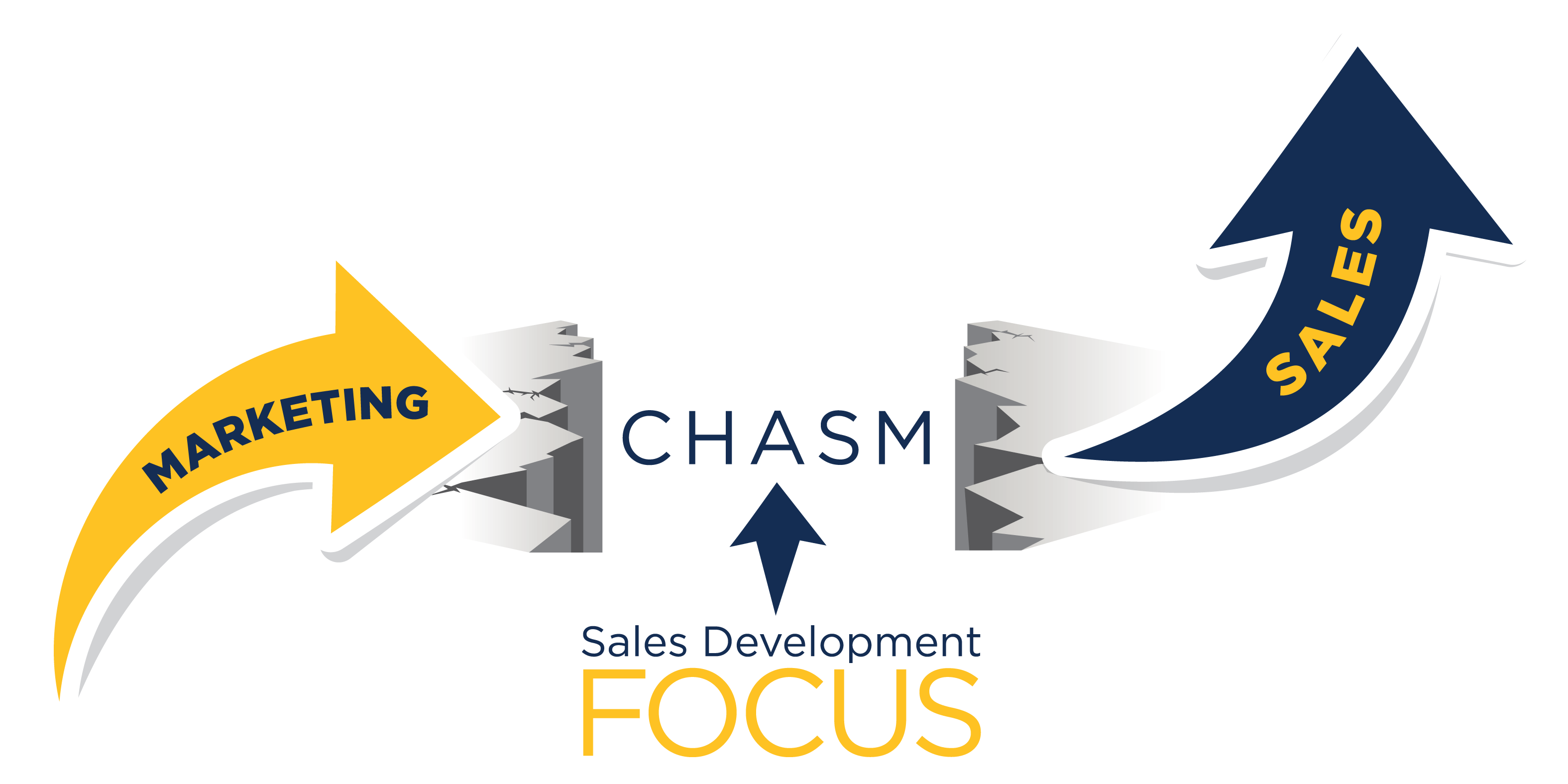 sales-development-chasm