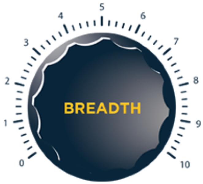 Breadth-Dial